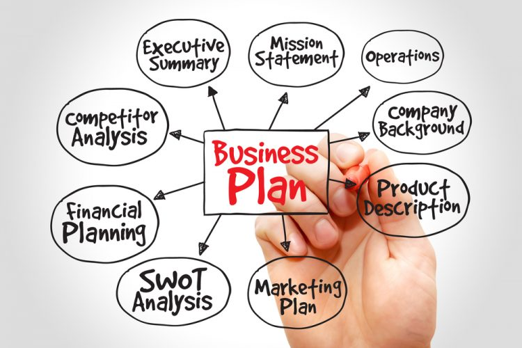 E2 Business Plan